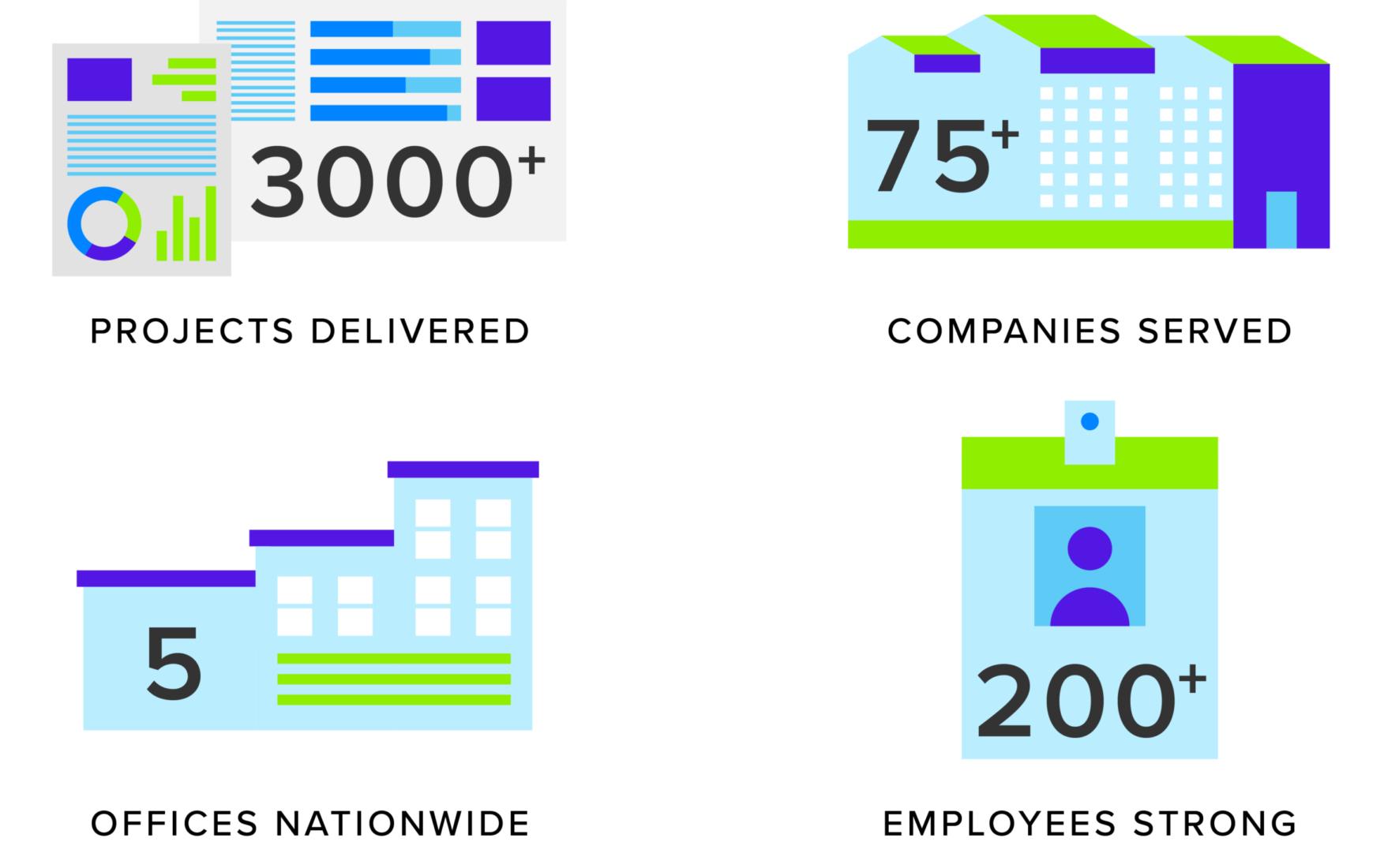 Bridge Partners Stats